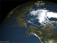 New tool to forecast sea ice