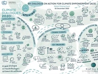 CPO's Frank Niepold to Speak During Stepping Up Action for Climate Empowerment Webinar