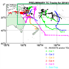 Review of the 2014/15 Tropical Cyclone Season in the Southwest Pacific Ocean Basin