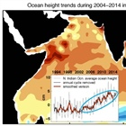 Sea level in Indian Ocean shows abrupt rise, new study says