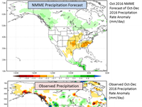 MAPP Webinar Series: Research and Forecasting Using the NMME Seasonal Prediction System