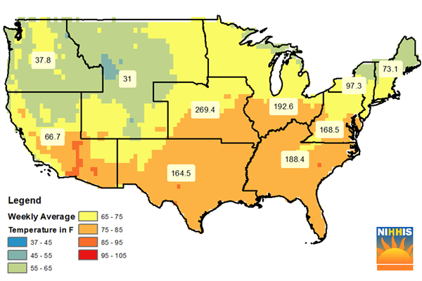 Weekly Temperatures (AVG) and Heat Related Illnesses (June 17-23, 2018)