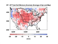"How El Nino ""flavors"" affect the Mississippi River River Basin"
