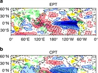 Global warming's new predictors of the Indian summer monsoon rainfall