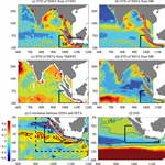 Intraseasonal Variability of Upwelling in the Equatorial Eastern Indian Ocean
