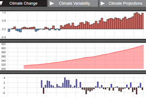 global-climate-dashboard-thumb