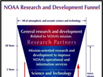 OAR/CPO to host upcoming webinars on Transitioning Research to Applications