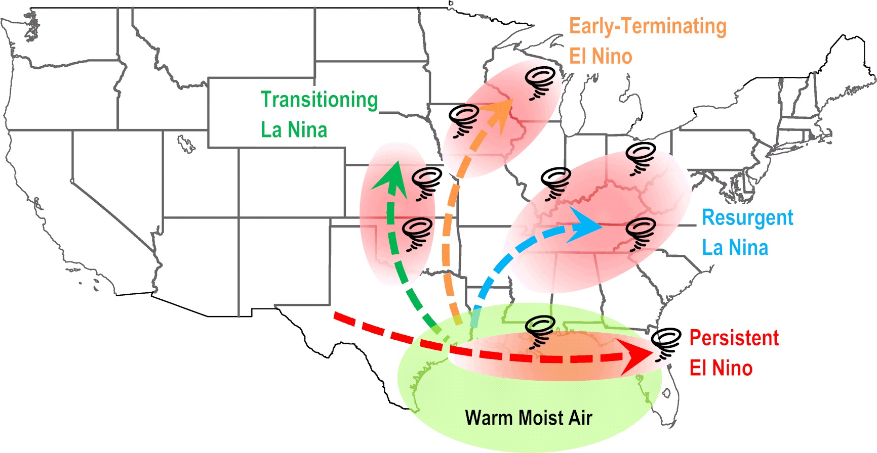 The Results Suggest That Each Of The Four Dominant Spring Enso Flavors Is Linked To Distinct And Significant U S Regional Patterns Of Outbreak Probability